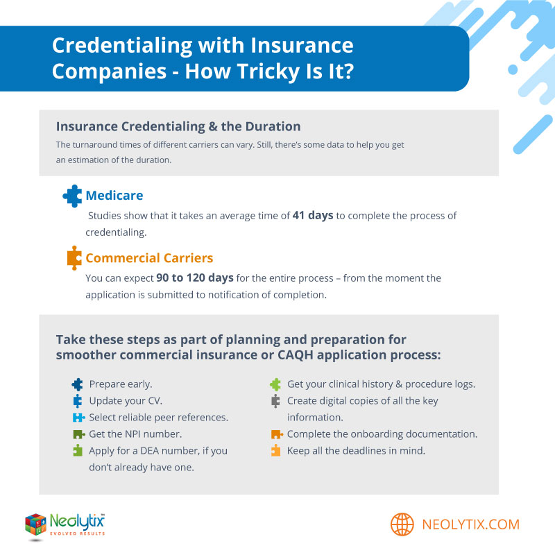 Credentialing with Insurance Companies